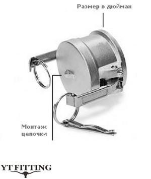 Камлок тип DC — пылезащитный колпачок для ниппеля