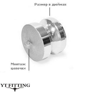 Камлок тип DP — пылезащитный колпачок для муфты