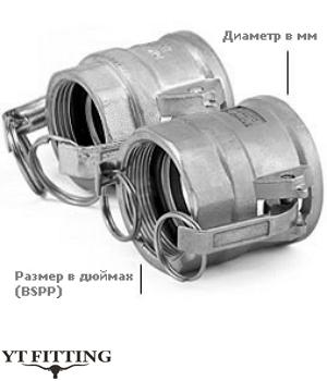 Камлок тип DF — муфта  с внутренней резьбой