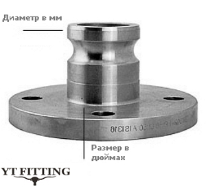 Камлок тип FС — ниппель с круглым фланцем