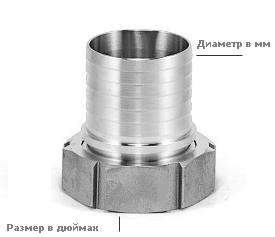 Внутренняя резьба BSP-P × ребристый патрубок с буртиком  под шланг (GISC)