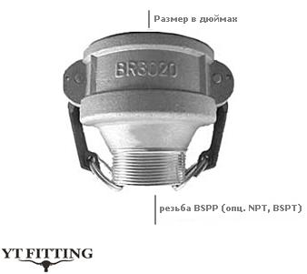 Камлок тип BR — переходник муфта на наружную резьбу